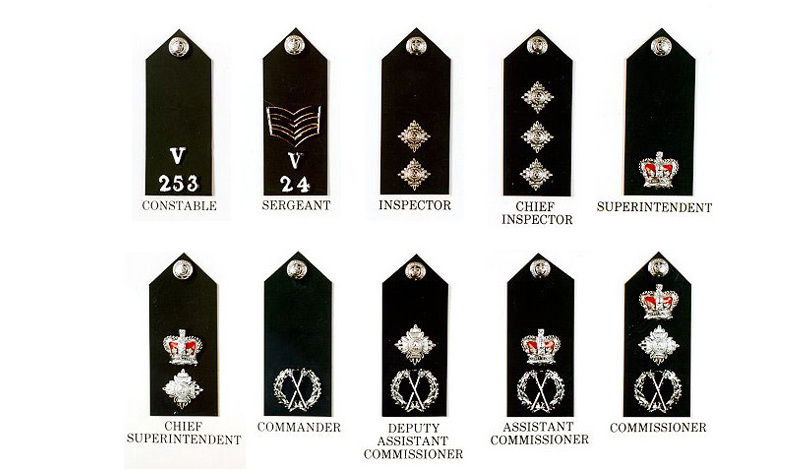 british-police-rank-structure